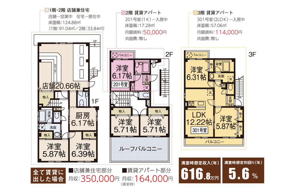 駅徒歩8分 居抜き出店も可能な店舗&住居&賃貸アパート
