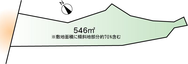 土地 鎌倉市