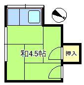 地下鉄赤塚駅 2.0万円
